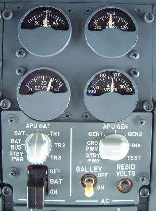 ac & dc metering panel