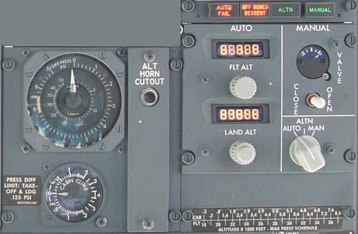 Boeing B737 Pressurisation