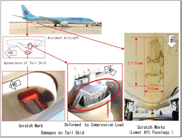 Figure 3 ; Damages on the Aircraft