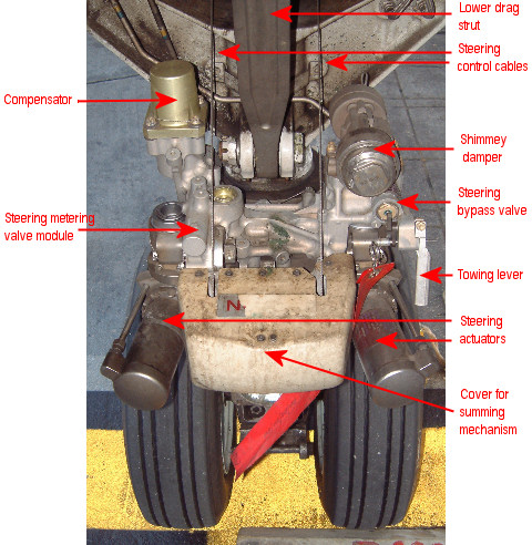 Aircraft Engineering Landing Gear B737