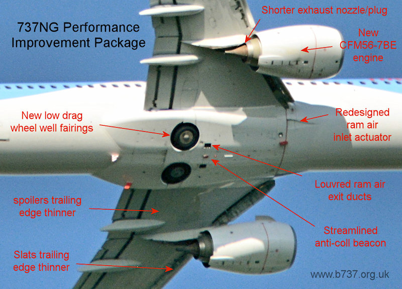 737 NG Performance Improvement Package