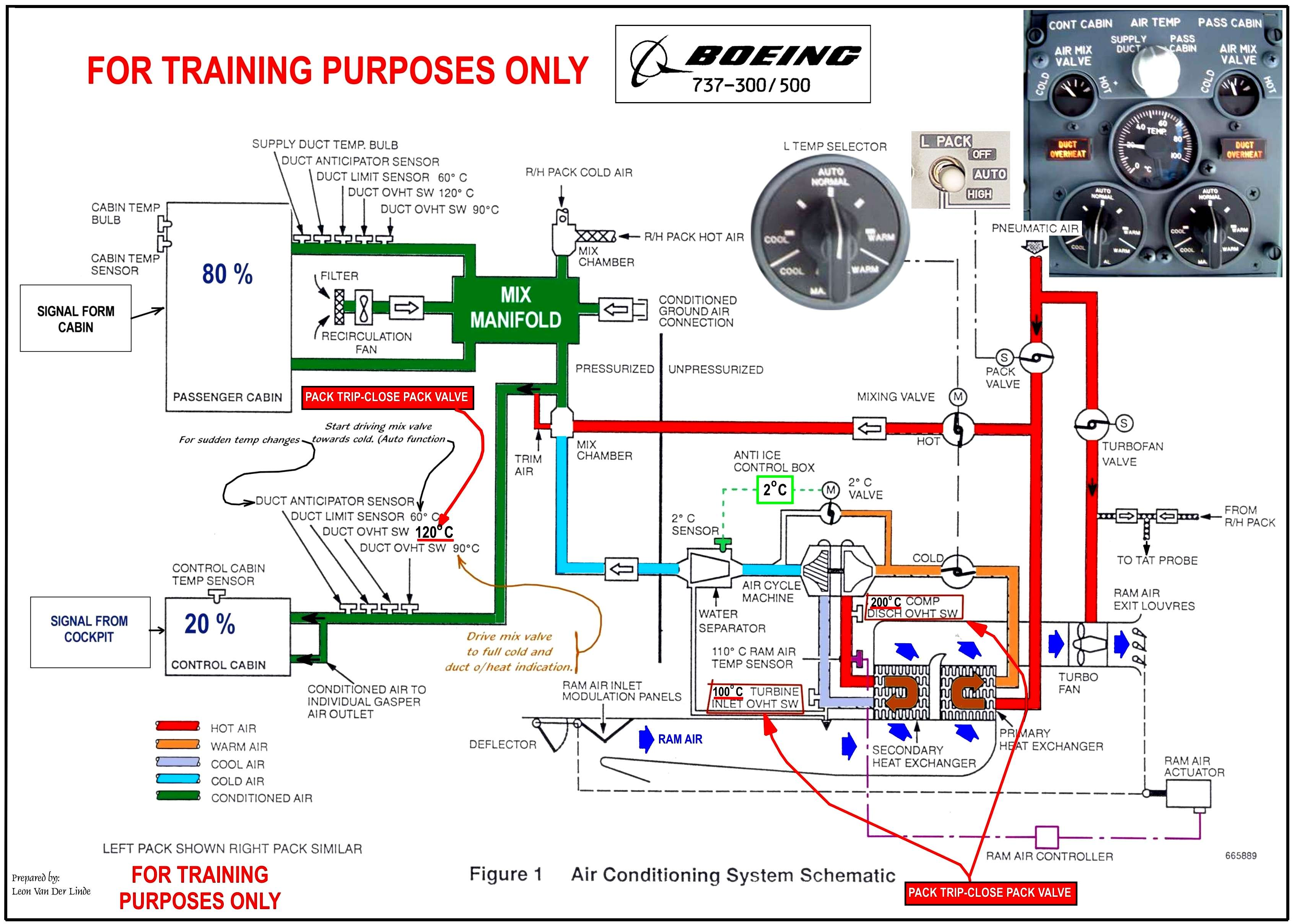 home ac schematic wiring boeing 737 pilots notes